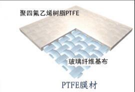 PTFE膜材介绍